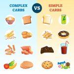Carbs food