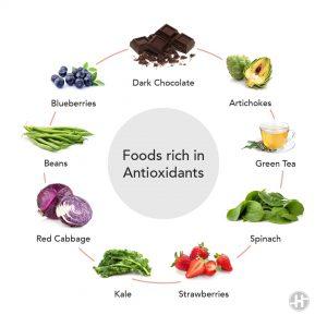 Antioxidents foodrich